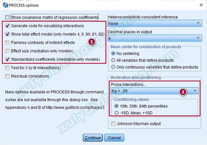 Biến điều tiết moderator SPSS