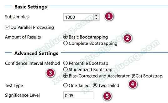 Phân tích bootstrap SMARTPLS